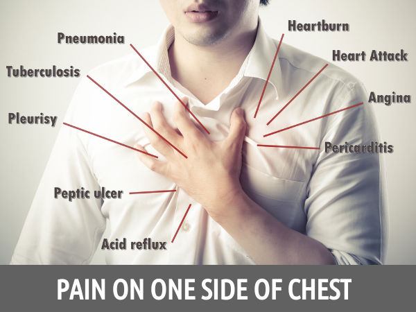 Reasons For Pain On One Side Of Chest