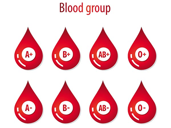 How Blood Group Can Predict Risk Of Heart Attack?