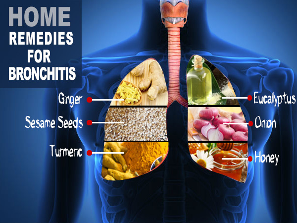 Foods To Avoid When You Have Bronchitis