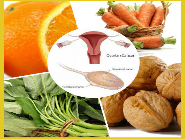 Natural foods To Reduce The Risk Of Ovarian Cancer