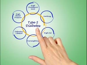 10 Common Risk Factors Type 2 Diabetes