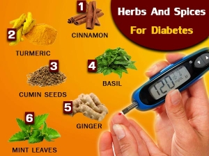 These Herbs Spices Help Fight Diabetes