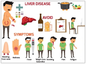 What Causes Pain The Liver