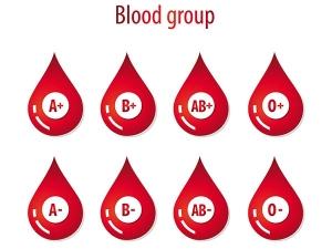 How Blood Group Can Predict Risk Heart Attack