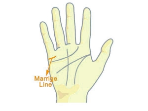 What Does Your Marriage Line On The Palm Signify