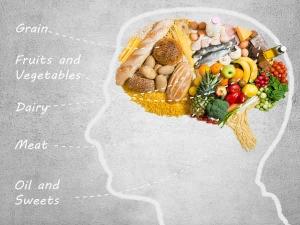 Nutritional Foods For Traumatic Brain Injury