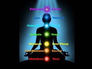 What Kind Energy Do You Radiate