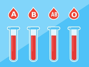 Your Blood Type Reveal About Your Personality