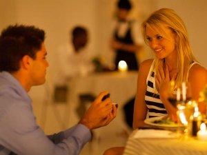Marriage Horoscope Predictions 2019