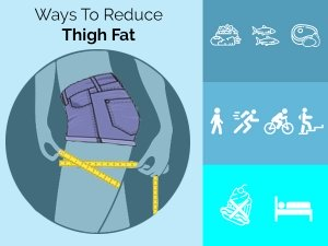 How To Reduce Thigh Fat At Home