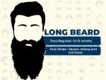 Different Beard Styles For Men Of All Ages