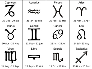 Daily Horoscope September 6 2019