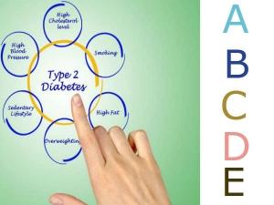 Follow Abcde To Control Diabetes