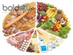 Pre Pregnancy Diet Best Foods To Eat When You Re Trying To Get Pregnant