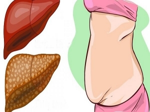 How To Identify Your Liver Has More Toxic