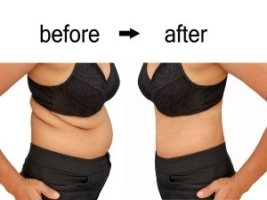Perfect Guide To Losing Weight For Everyone
