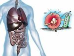 Signs Of Low Oxygen Level In Covid 19 Patients In Telugu