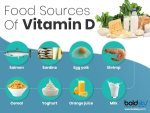 Corona Prevention Can Vitamin D Rich Foods Reduce The Risk Of Severe Covid